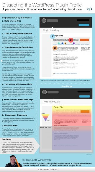 dissecting-the-wp-plugin-profile1
